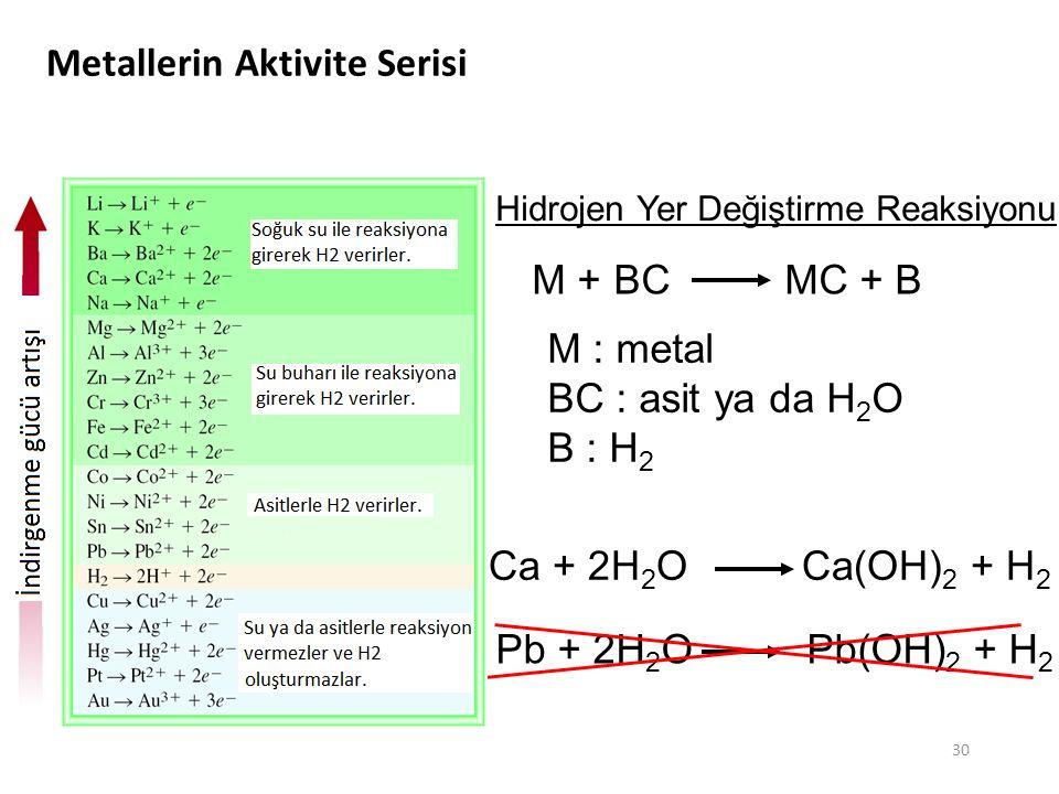 30 Metallerin Aktivite Serisi M + BC MC + B Hidrojen Yer Değiştirme Reaksiyonu M : metal BC : asit ya da H 2 O B : H 2 Ca + 2H 2 O Ca(OH) 2 + H 2 Pb +