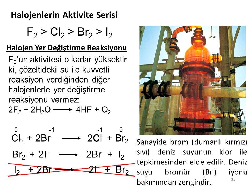 31 Halojenlerin Aktivite Serisi Halojen Yer Değiştirme Reaksiyonu F 2 > Cl 2 > Br 2 > I 2 I 2 + 2Br - 2I - + Br 2 Cl 2 + 2Br - 2Cl - + Br 2 0 0 Sanayi