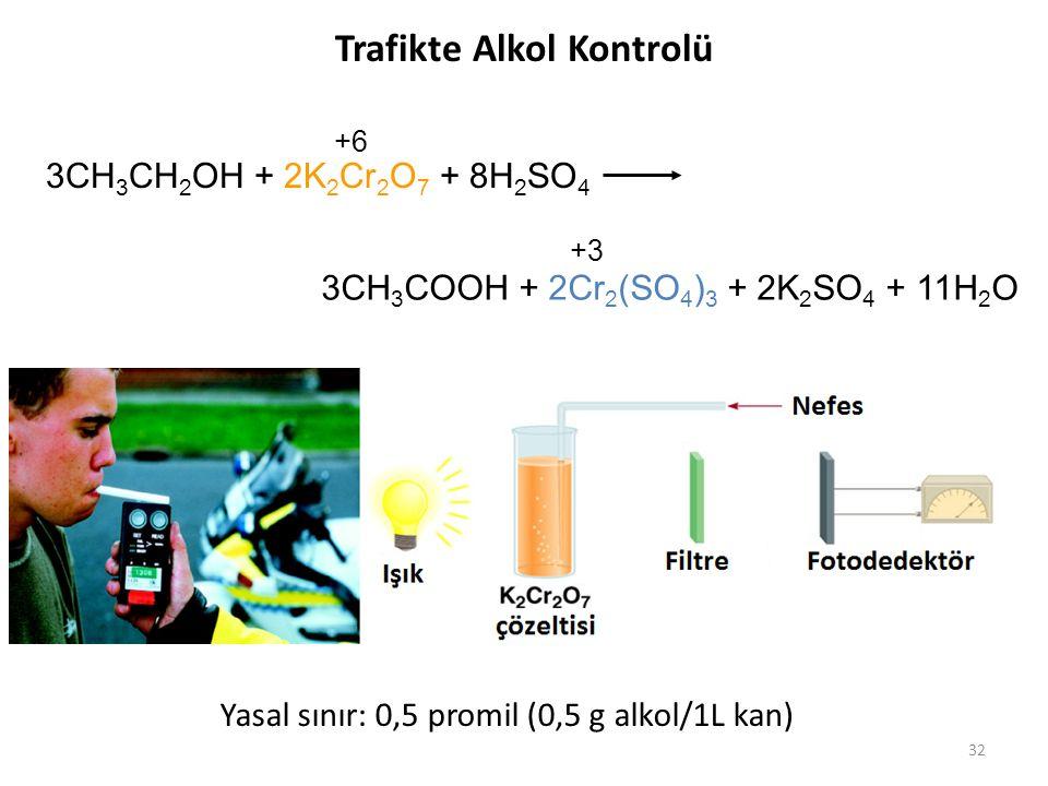 32 Trafikte Alkol Kontrolü 3CH 3 COOH + 2Cr 2 (SO 4 ) 3 + 2K 2 SO 4 + 11H 2 O 3CH 3 CH 2 OH + 2K 2 Cr 2 O 7 + 8H 2 SO 4 +6 +3 Yasal sınır: 0,5 promil
