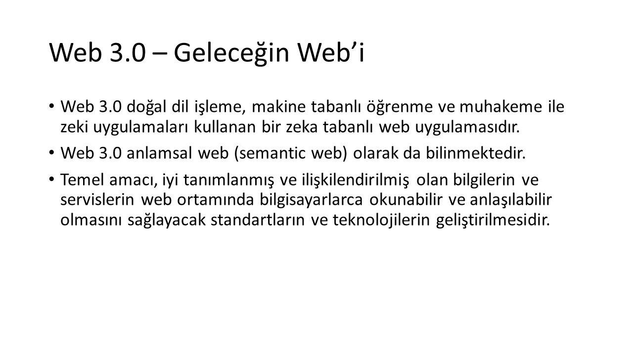 Web 3.0 – Geleceğin Web'i Web 3.0 doğal dil işleme, makine tabanlı öğrenme ve muhakeme ile zeki uygulamaları kullanan bir zeka tabanlı web uygulamasıdır.