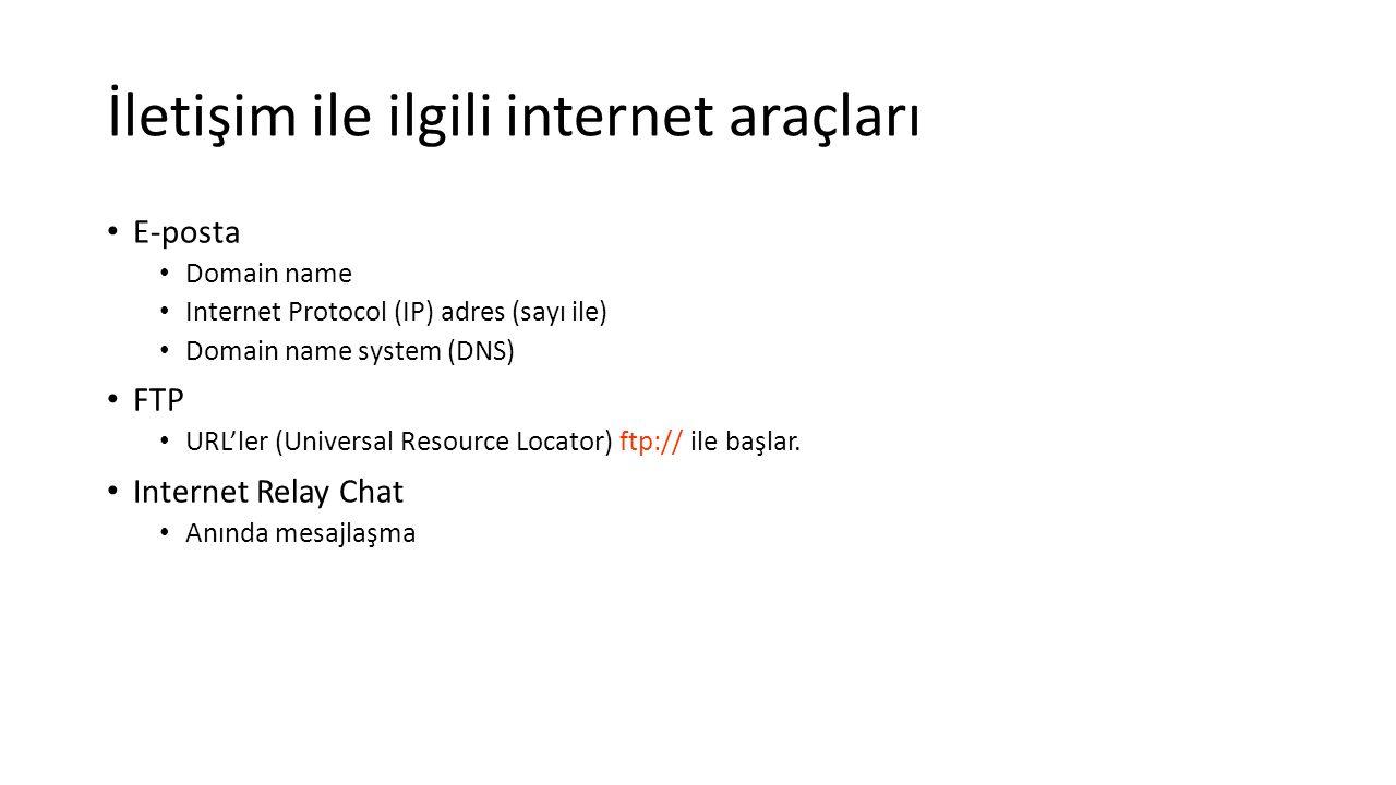 İletişim ile ilgili internet araçları E-posta Domain name Internet Protocol (IP) adres (sayı ile) Domain name system (DNS) FTP URL'ler (Universal Reso