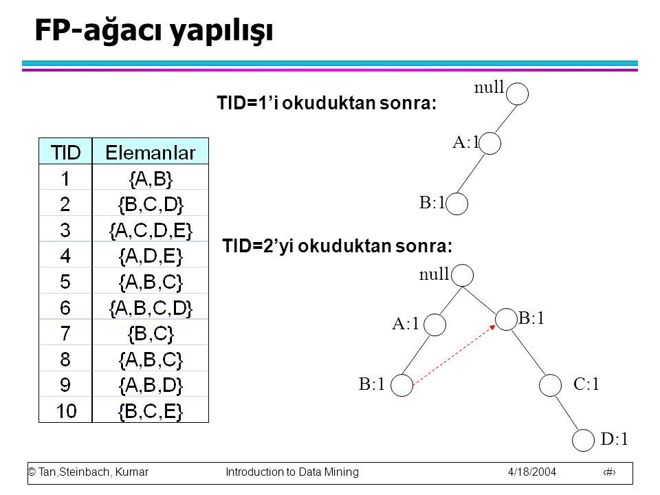 © Tan,Steinbach, Kumar Introduction to Data Mining 4/18/2004 20 FP-ağacı yapılışı null A:1 B:1 null A:1 B:1 C:1 D:1 TID=1'i okuduktan sonra: TID=2'yi