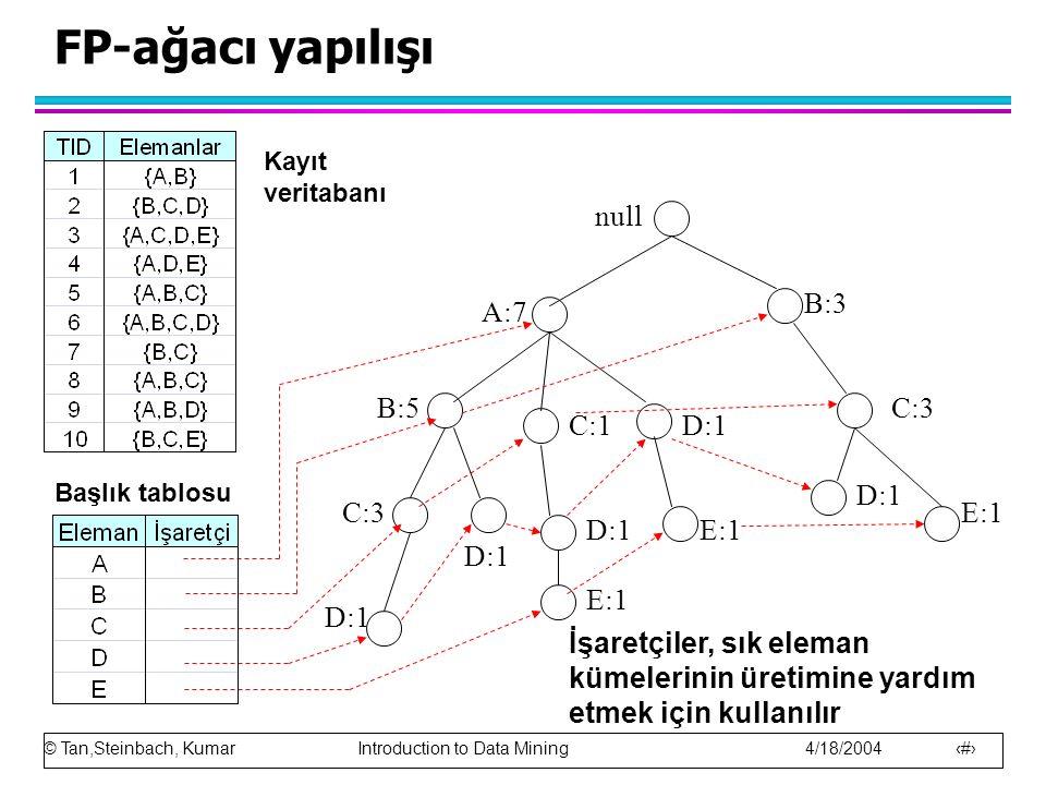 © Tan,Steinbach, Kumar Introduction to Data Mining 4/18/2004 21 FP-ağacı yapılışı null A:7 B:5 B:3 C:3 D:1 C:1 D:1 C:3 D:1 E:1 İşaretçiler, sık eleman