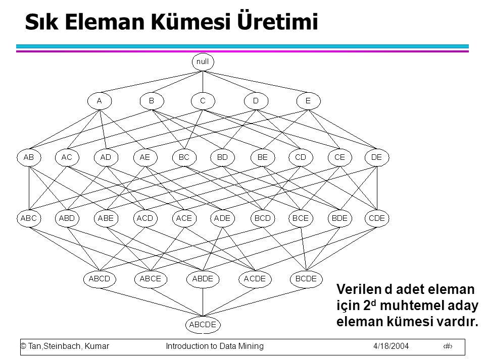© Tan,Steinbach, Kumar Introduction to Data Mining 4/18/2004 8 Sık Eleman Kümesi Üretimi Verilen d adet eleman için 2 d muhtemel aday eleman kümesi va