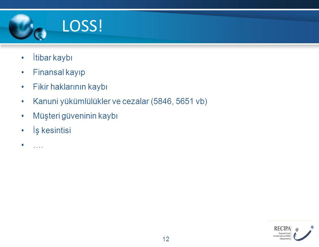 LOSS.