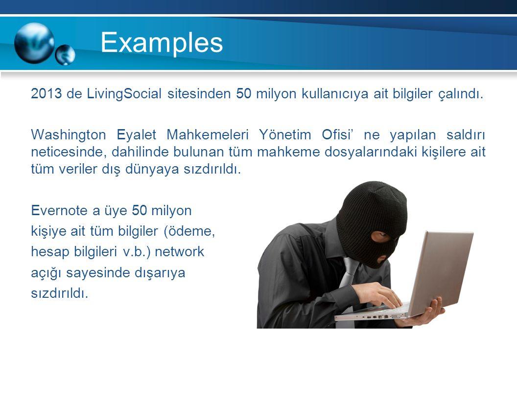 2013 de LivingSocial sitesinden 50 milyon kullanıcıya ait bilgiler çalındı.