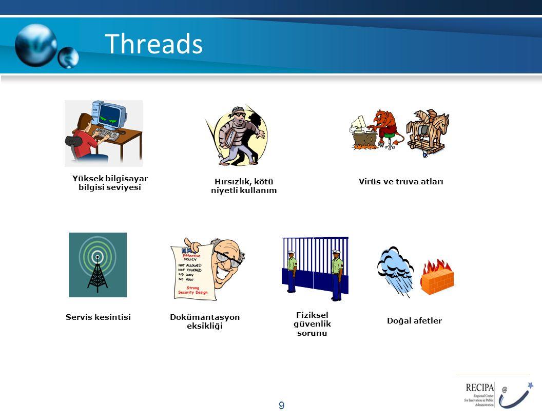 Threads 10 NoKategoriÖrnekler 1Kullanıcı hatalarıHata ile silme, kazara kırma 2Telif haklarıKorsan kullanım, lisans yönetimi 3Casusluk, kasti eylemlerYetkisiz erişim, bilgi sızdırmak için saldırma 4Bilgi gaspıŞantaja maruz kalma 5Sabotaj eylemleri, vandalizm*Sistem veya bilginin yok edilmesi 6HırsızlıkYasadışı bilgi edinme 7Kasıtlı yazılım saldırılarıVirüs, worm, DoS** makrolar 8Servis hizmet kalitesi sapmalarıGüç ve ağ erişim sorunları 9Doğal afetlerYangın, sel, deprem, şimşek 10Teknik donanım arıza veya hatalarıEkipman arızaları 11Teknik yazılım arıza veya hatalarıBug, kod sorunları, bilinmez sonsuz döngüler 12Teknoloji eksikliğiEski teknolojinin kullanılması 13İnsanÖlüm, hastalık