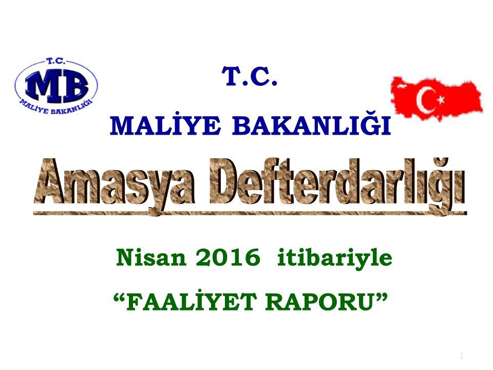 62 Kamu Harcamaları Dağılımı 1.000 TL NİSAN- 2016 MUHASEBE