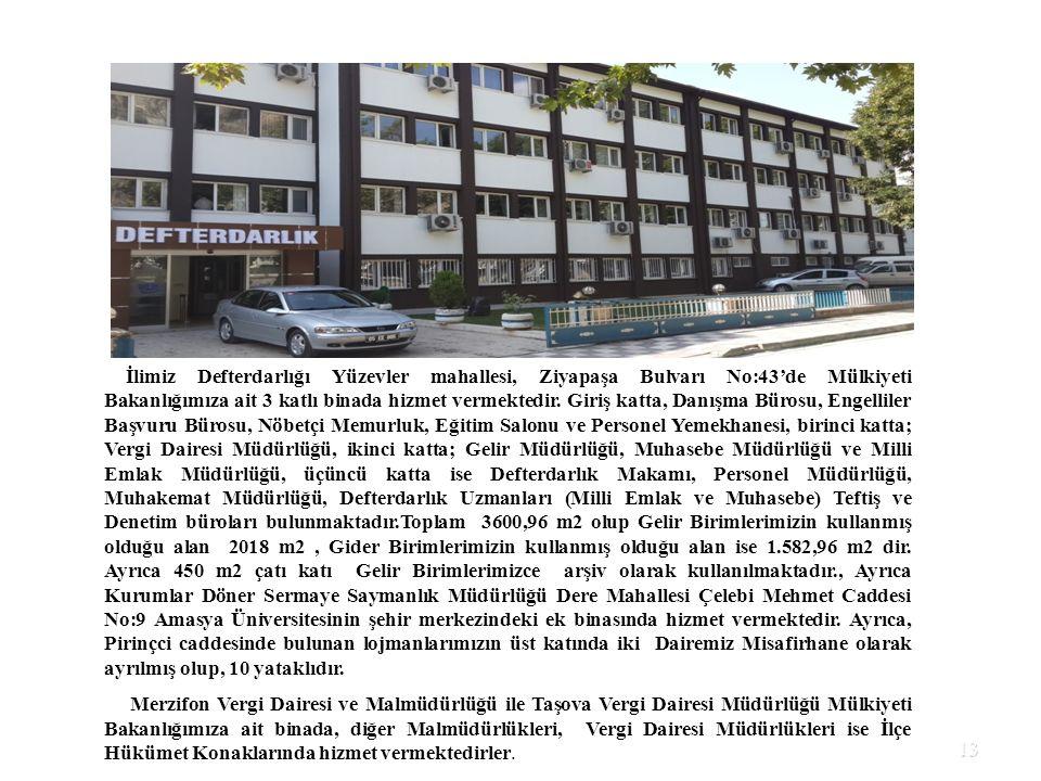 13 İlimiz Defterdarlığı Yüzevler mahallesi, Ziyapaşa Bulvarı No:43'de Mülkiyeti Bakanlığımıza ait 3 katlı binada hizmet vermektedir.