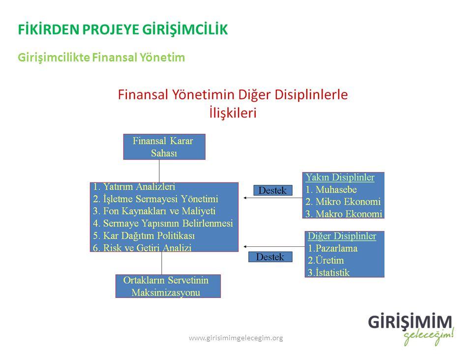 FİKİRDEN PROJEYE GİRİŞİMCİLİK Girişimcilikte Finansal Yönetim www.girisimimgelecegim.org
