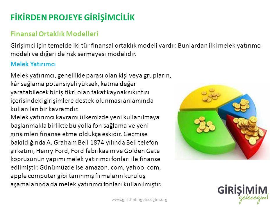 FİKİRDEN PROJEYE GİRİŞİMCİLİK Finansal Ortaklık Modelleri www.girisimimgelecegim.org Melek Yatırımcı Girişimci için temelde iki tür finansal ortaklık modeli vardır.