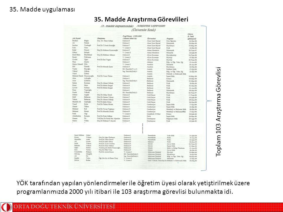 ORTA DOĞU TEKNİK ÜNİVERSİTESİ Toplam 103 Araştırma Görevlisi 35.