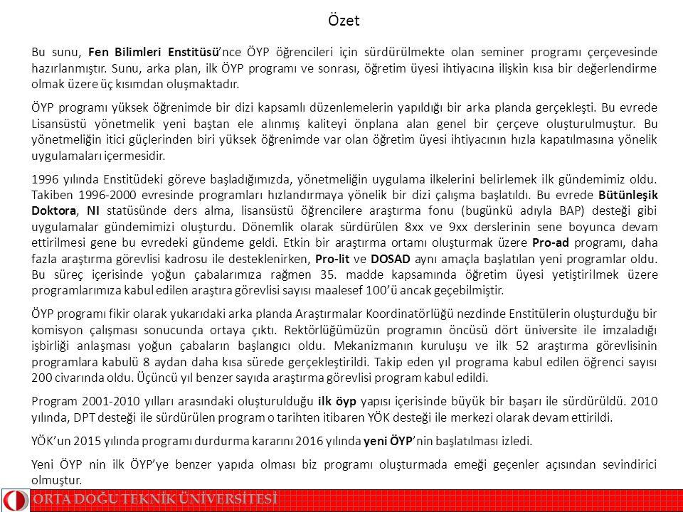 Arkaplan –I (Dünya-Türkiye,2015) Yeni –ÖYP Arkaplan –II (FBE, 2000) AF Proje Desteği PRO-AD PRO-LİT DOSAD 35.