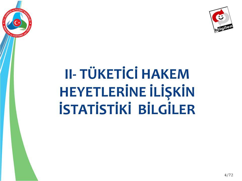 5/72 II- TÜKETİCİ HAKEM HEYETLERİNE İLİŞKİN İSTATİSTİKİ BİLGİLER Tüketici Hakem Heyeti Ülkemizde halen 81 il ve 919 ilçede toplam 1.010 adet Tüketici Hakem Heyeti bulunmaktadır.