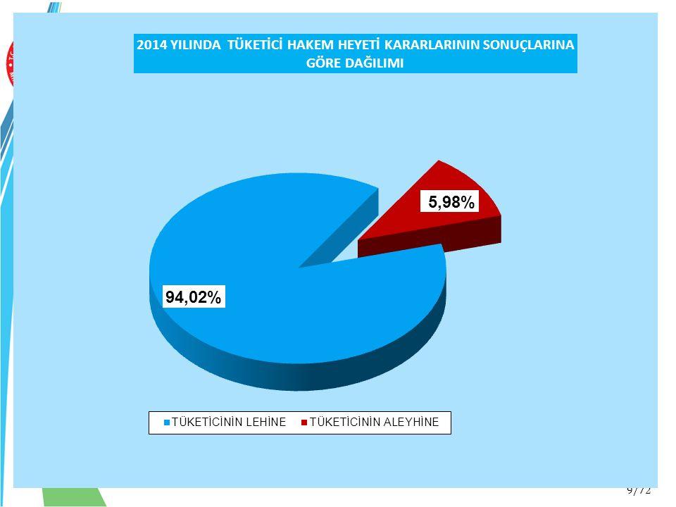 20/72 Ön Ödemeli Konut Satış Sözleşmeleri (Madde 40-46)  Yeni Kanunda yalnızca konutların ön ödemeli satışı düzenlenmiştir.