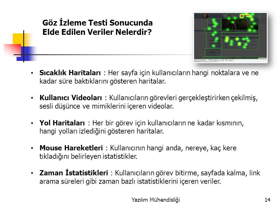 Yazılım Mühendisliği14 Göz İzleme Testi Sonucunda Elde Edilen Veriler Nelerdir.