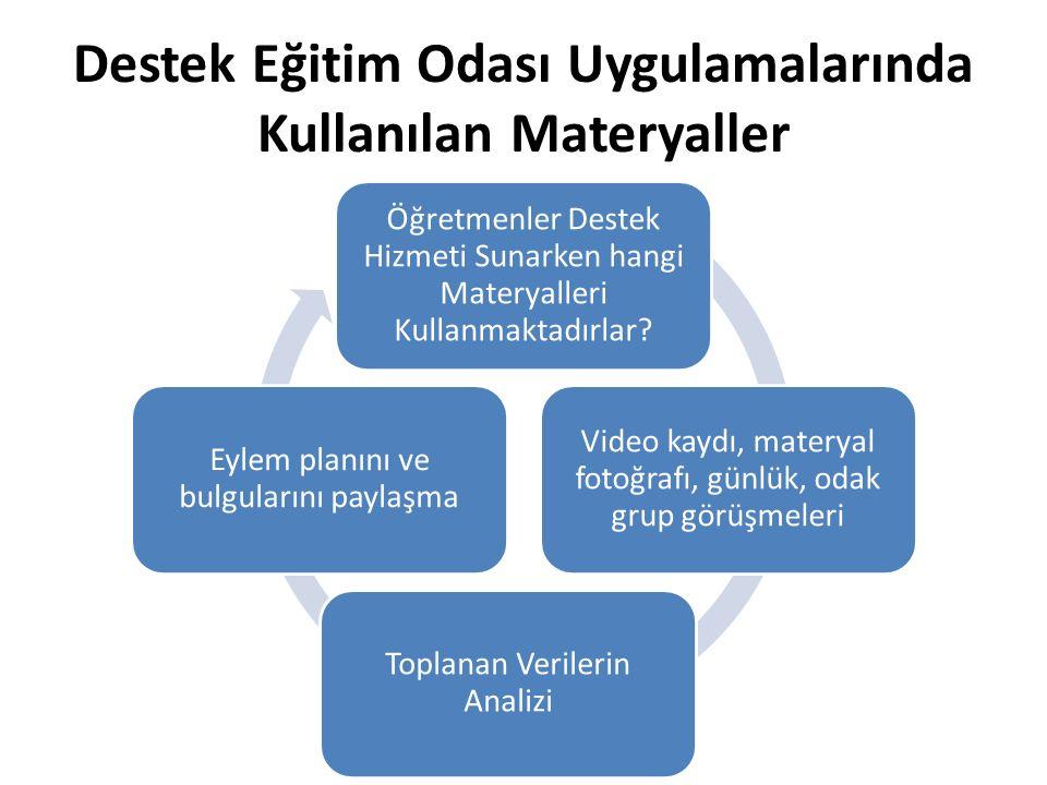 Destek Eğitim Odası Uygulamalarında Kullanılan Materyaller Öğretmenler Destek Hizmeti Sunarken hangi Materyalleri Kullanmaktadırlar.