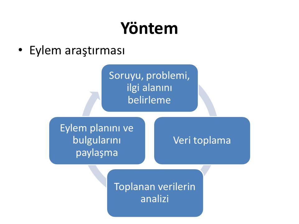 Yöntem Eylem araştırması Soruyu, problemi, ilgi alanını belirleme Veri toplama Toplanan verilerin analizi Eylem planını ve bulgularını paylaşma
