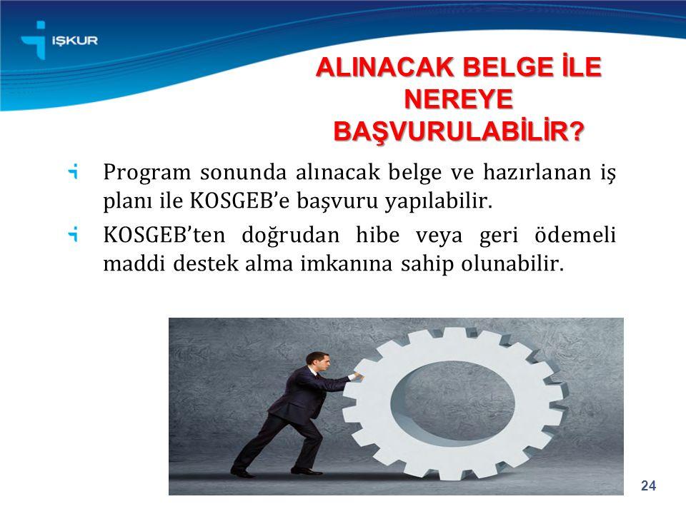 Program sonunda alınacak belge ve hazırlanan iş planı ile KOSGEB'e başvuru yapılabilir.