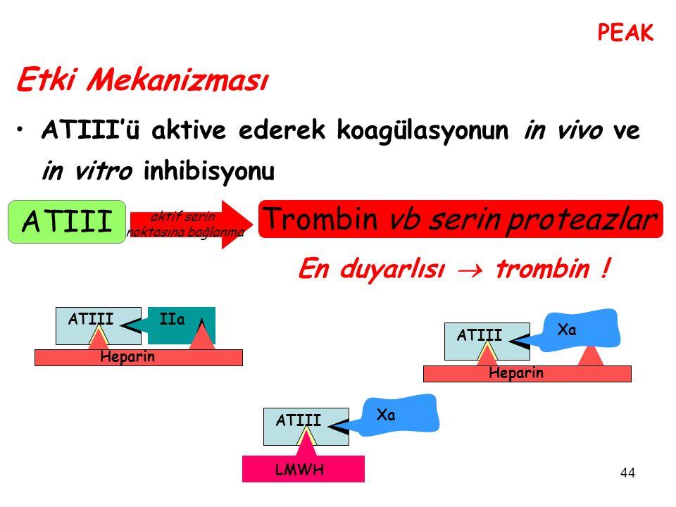 44 PEAK Etki Mekanizması ATIII'ü aktive ederek koagülasyonun in vivo ve in vitro inhibisyonu ATIII aktif serin noktasına bağlanma Trombin vb serin proteazlar En duyarlısı  trombin .