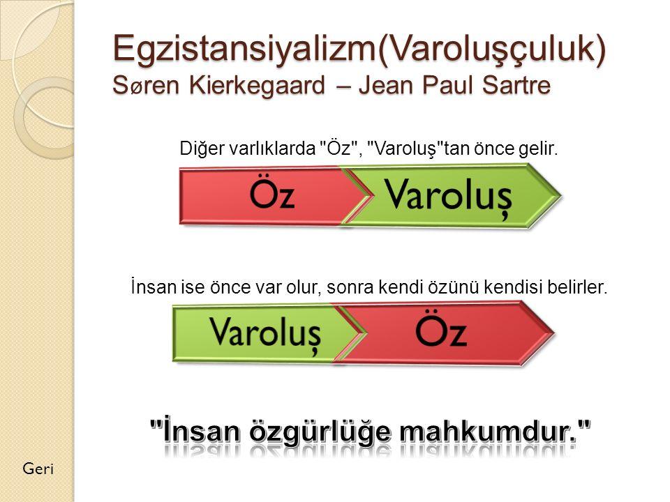 Egzistansiyalizm(Varoluşçuluk) Sren Kierkegaard – Jean Paul Sartre Egzistansiyalizm(Varoluşçuluk) S ø ren Kierkegaard – Jean Paul Sartre Geri