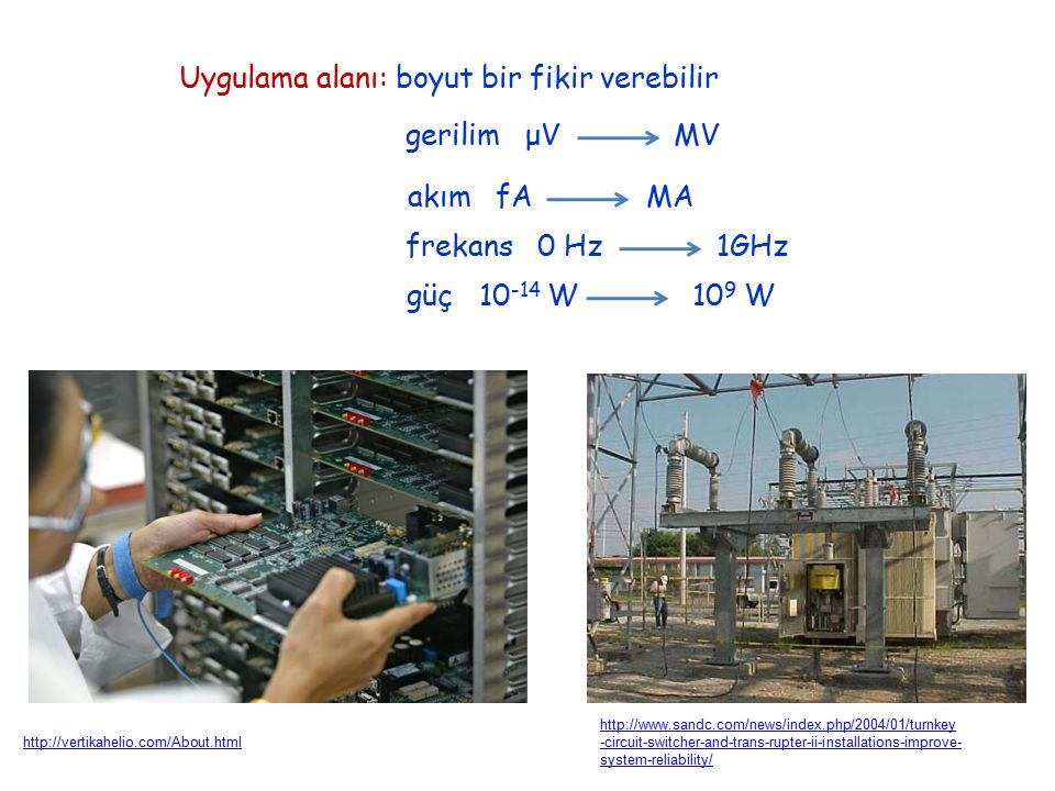 Uygulama alanı: boyut bir fikir verebilir gerilim μV MV akım fA MA frekans 0 Hz 1GHz güç 10 -14 W 10 9 W http://vertikahelio.com/About.html http://www.sandc.com/news/index.php/2004/01/turnkey -circuit-switcher-and-trans-rupter-ii-installations-improve- system-reliability/