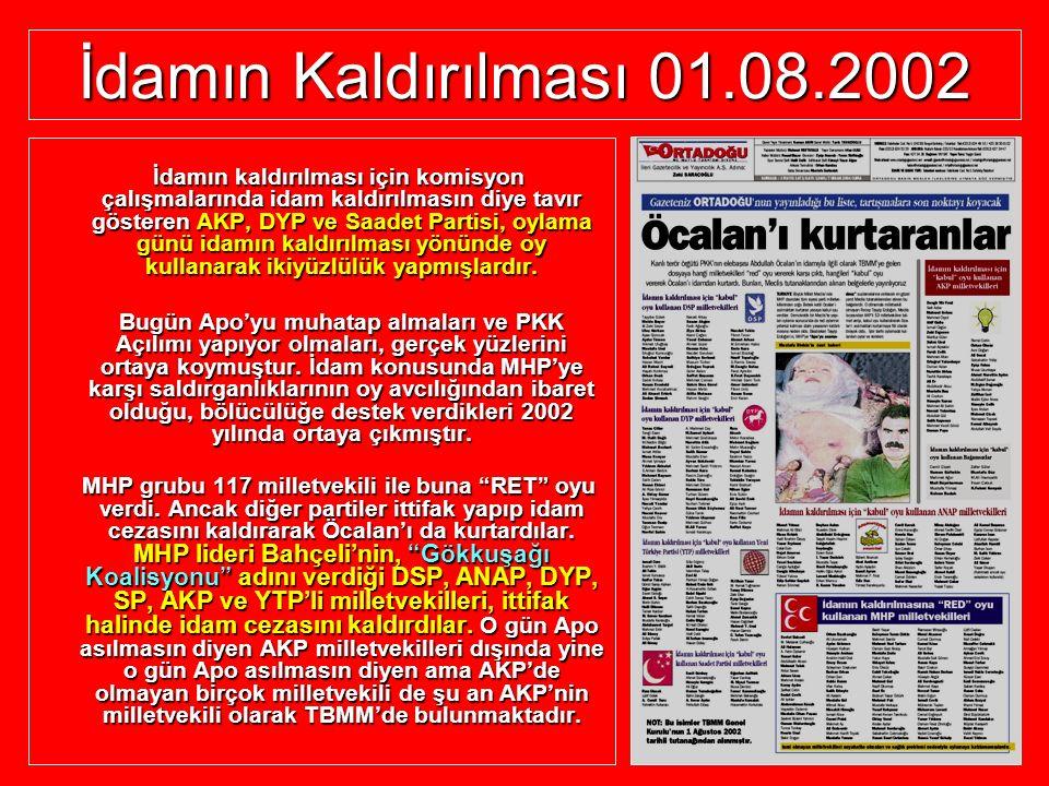 İdamın Kaldırılması 01.08.2002 İdamın kaldırılması için komisyon çalışmalarında idam kaldırılmasın diye tavır gösteren AKP, DYP ve Saadet Partisi, oyl