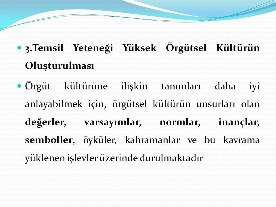 3.Temsil Yeteneği Yüksek Örgütsel Kültürün Oluşturulması Örgüt kültürüne ilişkin tanımları daha iyi anlayabilmek için, örgütsel kültürün unsurları ola
