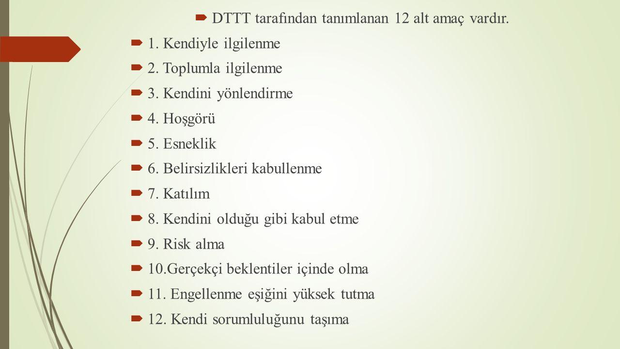  DTTT tarafından tanımlanan 12 alt amaç vardır.  1. Kendiyle ilgilenme  2. Toplumla ilgilenme  3. Kendini yönlendirme  4. Hoşgörü  5. Esneklik 
