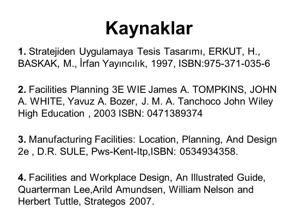 Tesis Yönetimi Bilişim Sistemi 5.