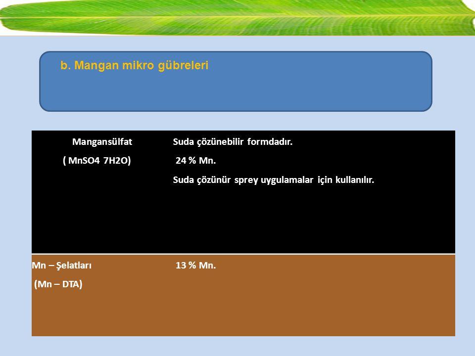 Mangansülfat ( MnSO4 7H2O) Suda çözünebilir formdadır. 24 % Mn. Suda çözünür sprey uygulamalar için kullanılır. Mn – Şelatları (Mn – DTA) 13 % Mn. b.
