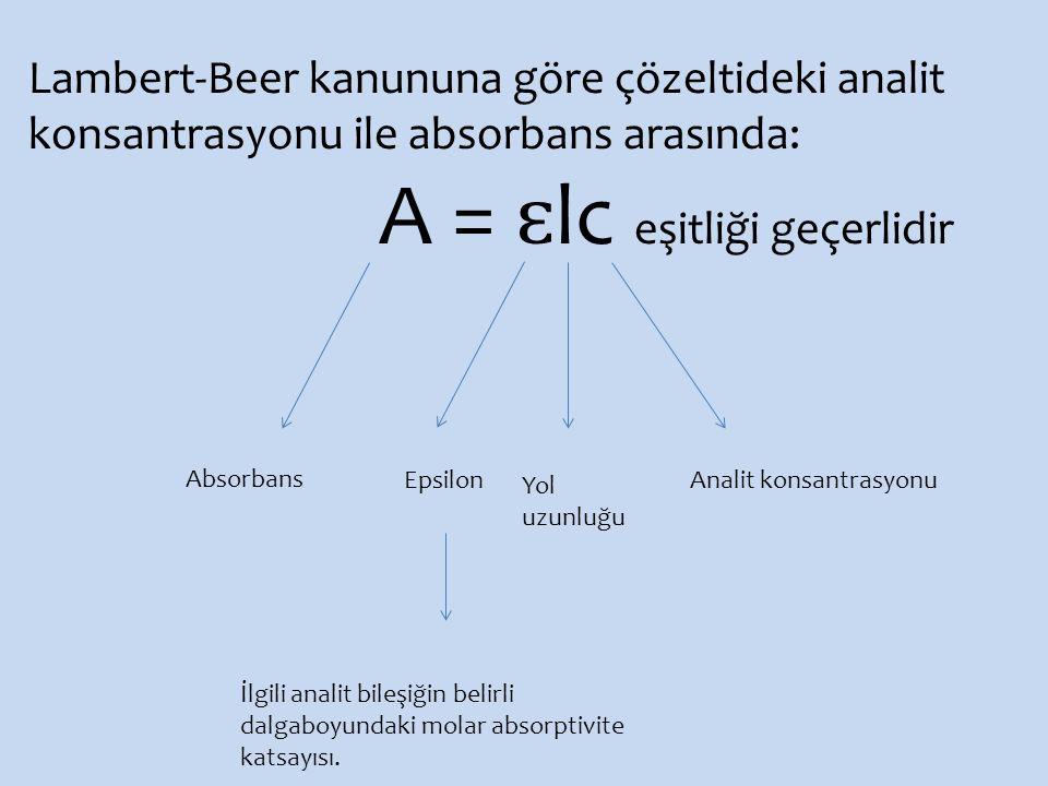 Lambert-Beer kanununa göre çözeltideki analit konsantrasyonu ile absorbans arasında: A = ɛ lc eşitliği geçerlidir Absorbans Epsilon İlgili analit bile
