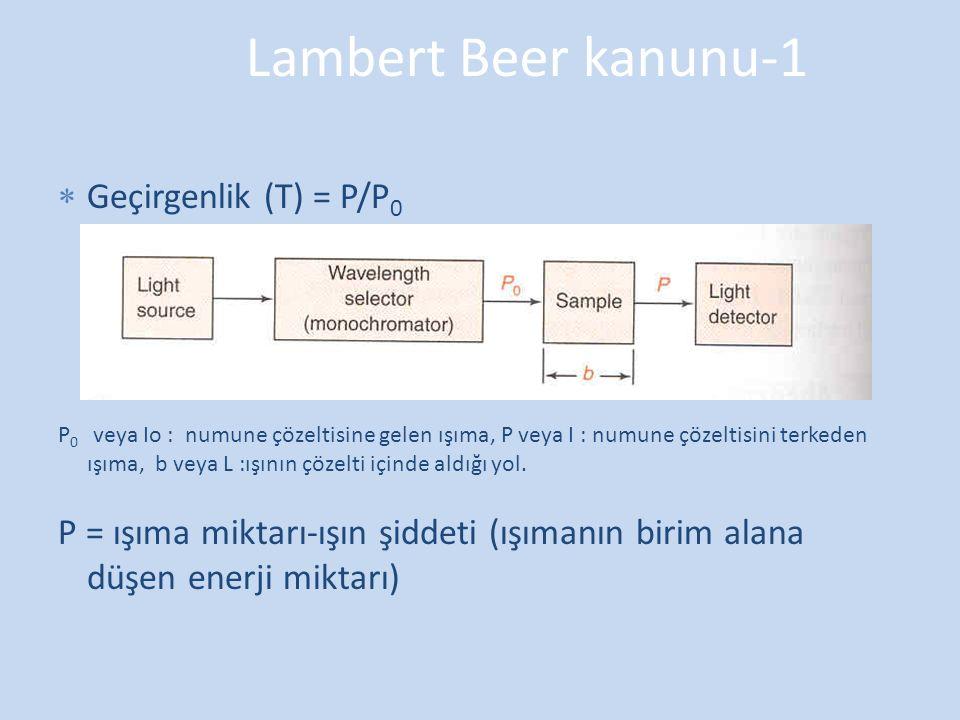 Lambert Beer kanunu-1  Geçirgenlik (T) = P/P 0 P 0 veya Io : numune çözeltisine gelen ışıma, P veya I : numune çözeltisini terkeden ışıma, b veya L :