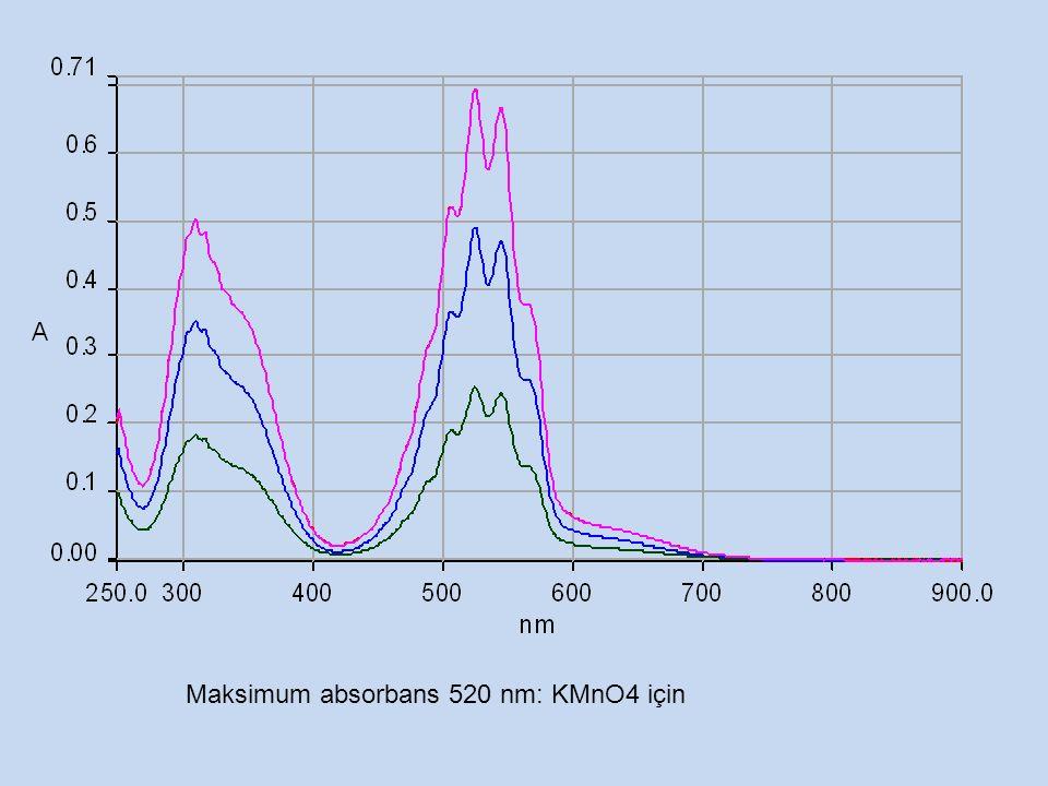 Maksimum absorbans 520 nm: KMnO4 için