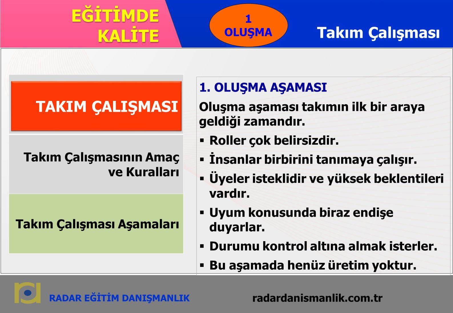 radardanismanlik.com.tr 10 RADAR EĞİTİM DANIŞMANLIK EĞİTİMDE KALİTE radardanismanlik.com.tr Takım Çalışması 1.