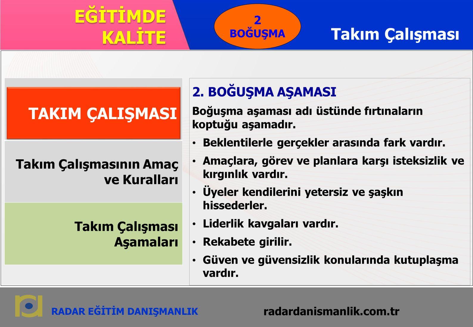 radardanismanlik.com.tr 11 RADAR EĞİTİM DANIŞMANLIK EĞİTİMDE KALİTE radardanismanlik.com.tr Takım Çalışması 2.