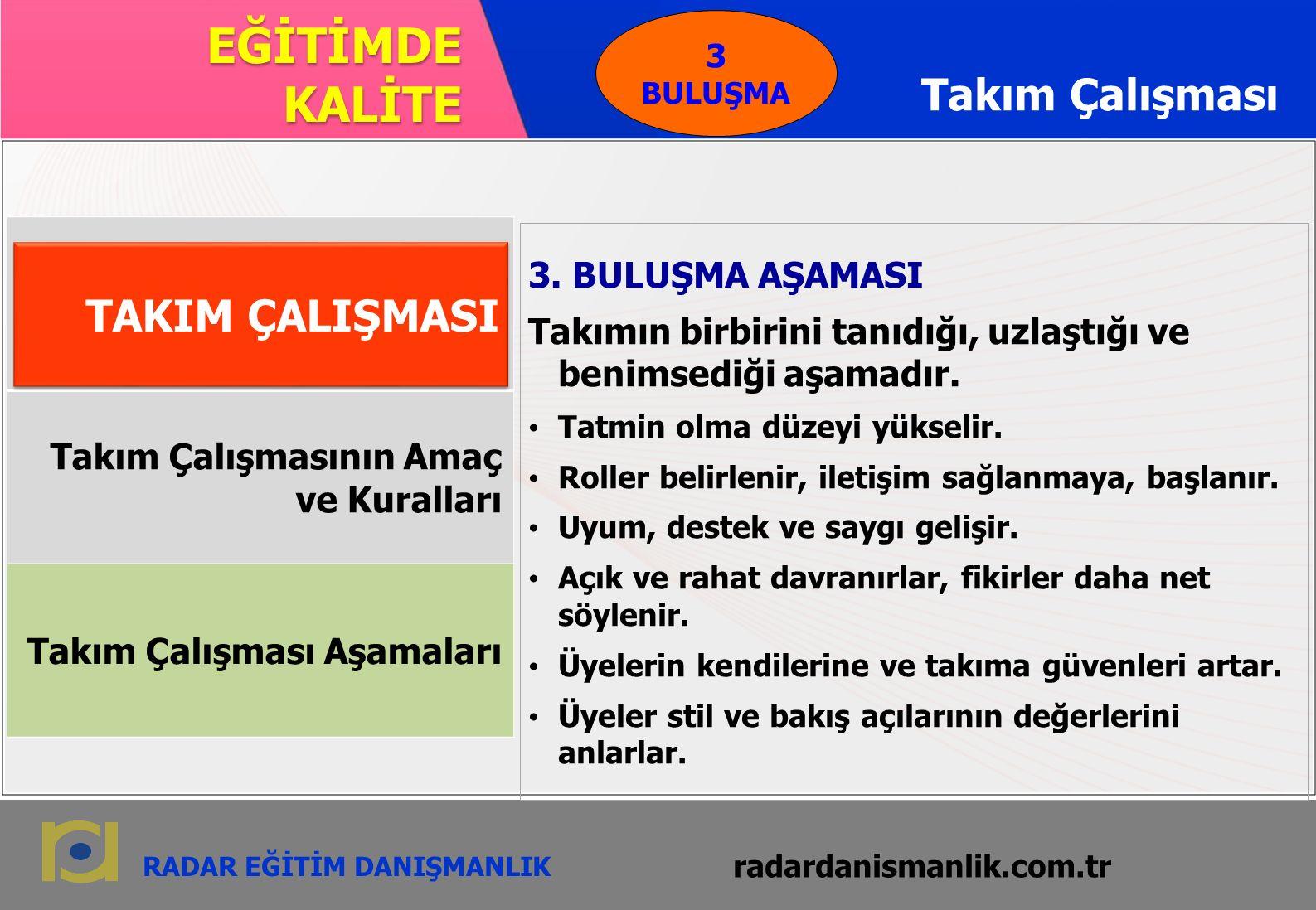 radardanismanlik.com.tr 12 RADAR EĞİTİM DANIŞMANLIK EĞİTİMDE KALİTE radardanismanlik.com.tr Takım Çalışması 3.