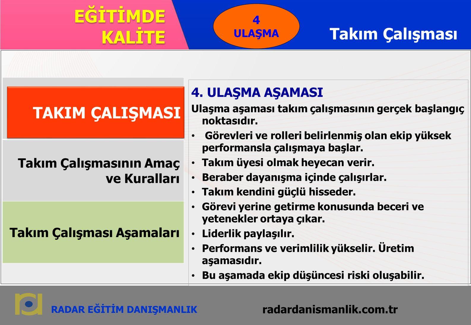 radardanismanlik.com.tr 13 RADAR EĞİTİM DANIŞMANLIK EĞİTİMDE KALİTE radardanismanlik.com.tr Takım Çalışması 4.