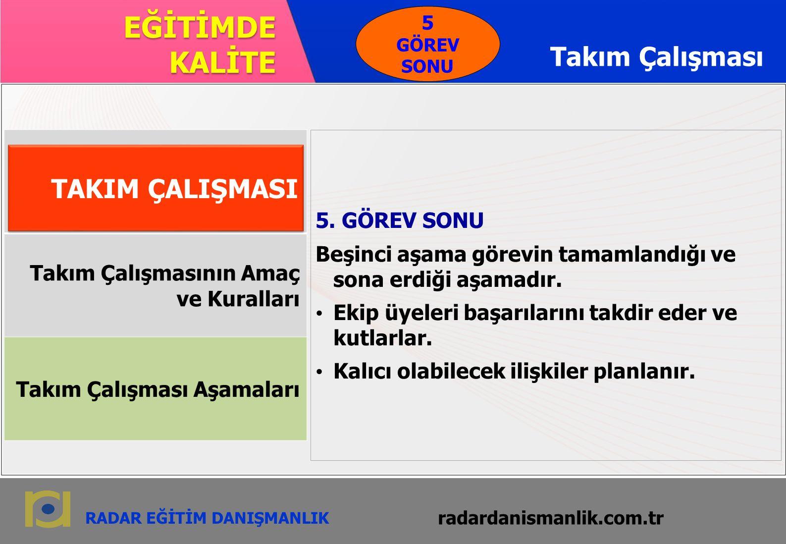 radardanismanlik.com.tr 14 RADAR EĞİTİM DANIŞMANLIK EĞİTİMDE KALİTE radardanismanlik.com.tr Takım Çalışması 5.