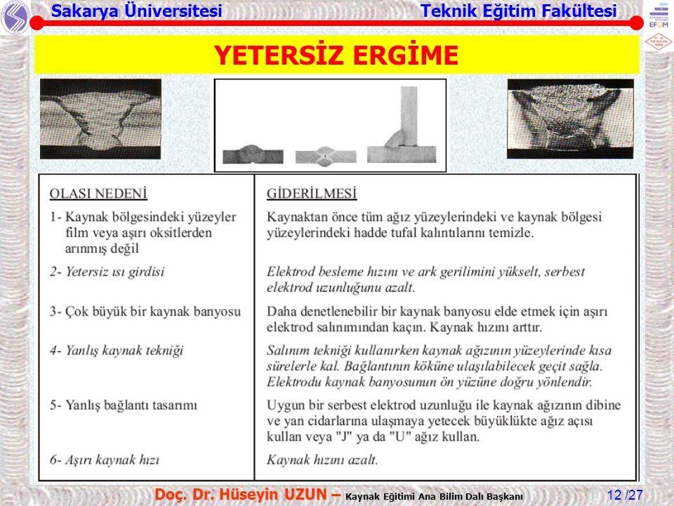 Sakarya Üniversitesi Teknik Eğitim Fakültesi /27 Doç. Dr. Hüseyin UZUN – Kaynak Eğitimi Ana Bilim Dalı Başkanı 12 YETERSİZ ERGİME