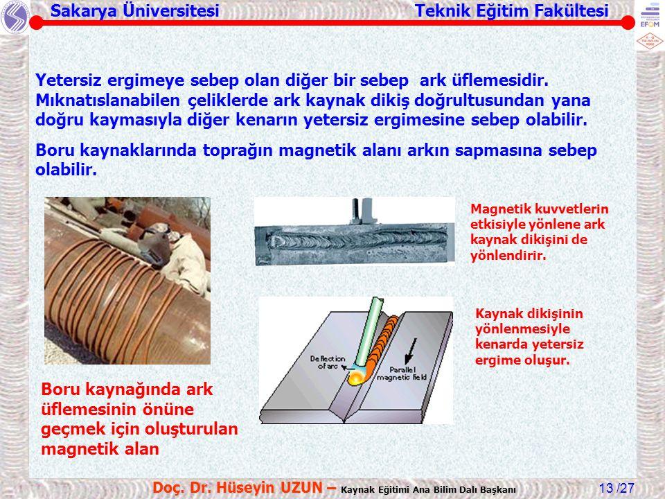 Sakarya Üniversitesi Teknik Eğitim Fakültesi /27 Doç. Dr. Hüseyin UZUN – Kaynak Eğitimi Ana Bilim Dalı Başkanı 13 Yetersiz ergimeye sebep olan diğer b