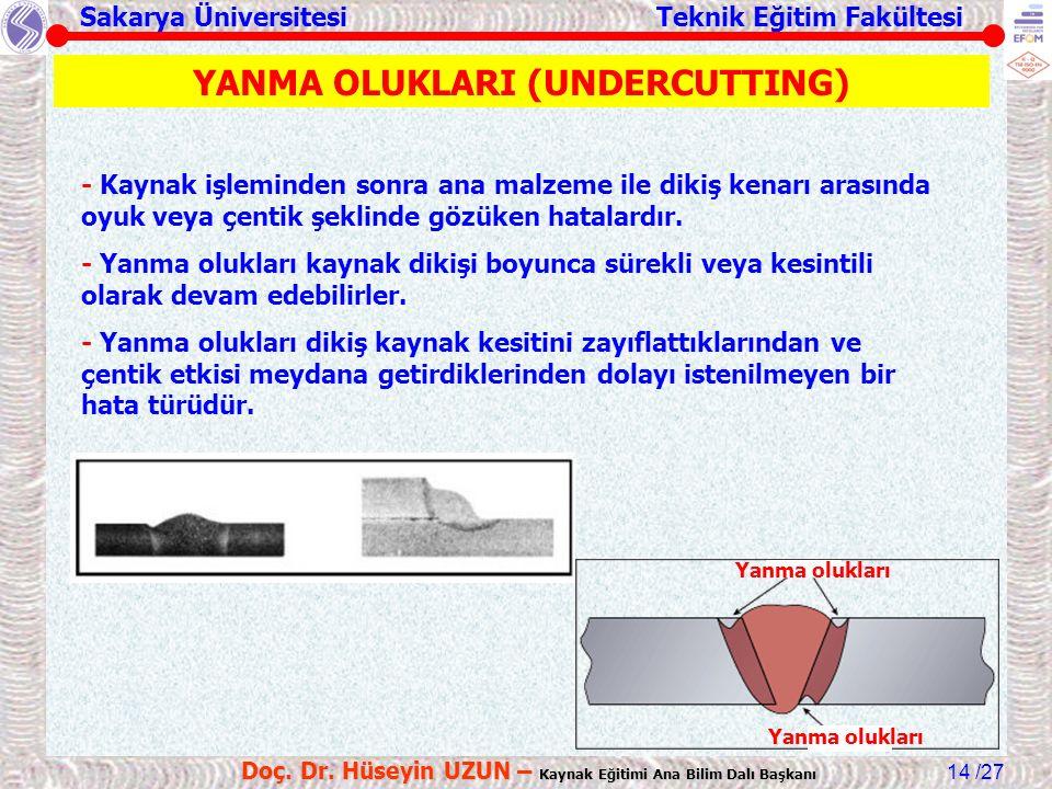 Sakarya Üniversitesi Teknik Eğitim Fakültesi /27 Doç. Dr. Hüseyin UZUN – Kaynak Eğitimi Ana Bilim Dalı Başkanı 14 YANMA OLUKLARI (UNDERCUTTING) - Kayn