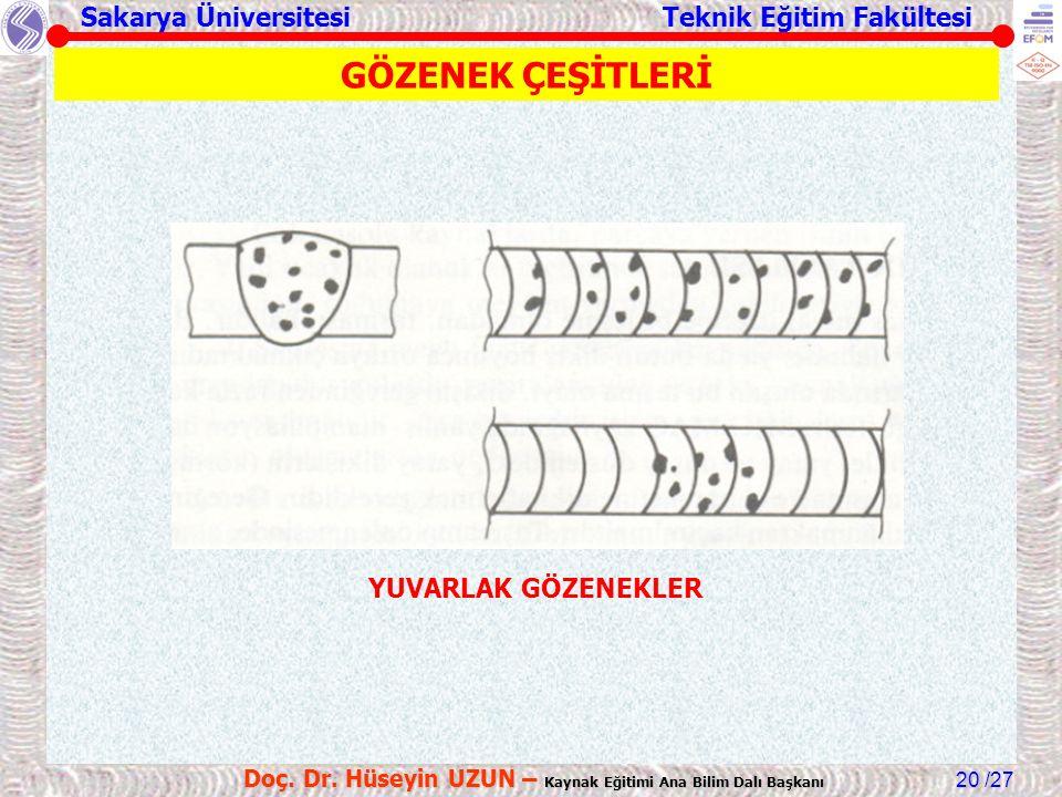 Sakarya Üniversitesi Teknik Eğitim Fakültesi /27 Doç. Dr. Hüseyin UZUN – Kaynak Eğitimi Ana Bilim Dalı Başkanı 20 YUVARLAK GÖZENEKLER GÖZENEK ÇEŞİTLER