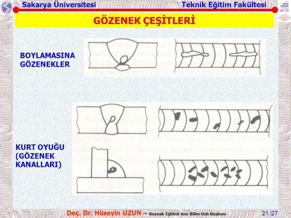 Sakarya Üniversitesi Teknik Eğitim Fakültesi /27 Doç. Dr. Hüseyin UZUN – Kaynak Eğitimi Ana Bilim Dalı Başkanı 21 GÖZENEK ÇEŞİTLERİ BOYLAMASINA GÖZENE