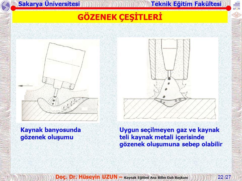 Sakarya Üniversitesi Teknik Eğitim Fakültesi /27 Doç. Dr. Hüseyin UZUN – Kaynak Eğitimi Ana Bilim Dalı Başkanı 22 Kaynak banyosunda gözenek oluşumu Uy
