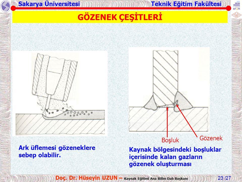 Sakarya Üniversitesi Teknik Eğitim Fakültesi /27 Doç. Dr. Hüseyin UZUN – Kaynak Eğitimi Ana Bilim Dalı Başkanı 23 Ark üflemesi gözeneklere sebep olabi
