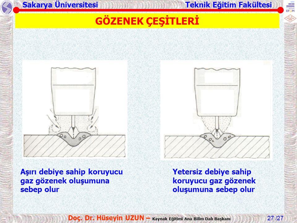 Sakarya Üniversitesi Teknik Eğitim Fakültesi /27 Doç. Dr. Hüseyin UZUN – Kaynak Eğitimi Ana Bilim Dalı Başkanı 27 Aşırı debiye sahip koruyucu gaz göze