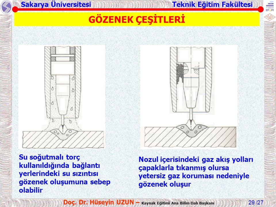 Sakarya Üniversitesi Teknik Eğitim Fakültesi /27 Doç. Dr. Hüseyin UZUN – Kaynak Eğitimi Ana Bilim Dalı Başkanı 29 Su soğutmalı torç kullanıldığında ba