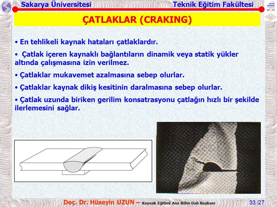 Sakarya Üniversitesi Teknik Eğitim Fakültesi /27 Doç. Dr. Hüseyin UZUN – Kaynak Eğitimi Ana Bilim Dalı Başkanı 33 En tehlikeli kaynak hataları çatlakl