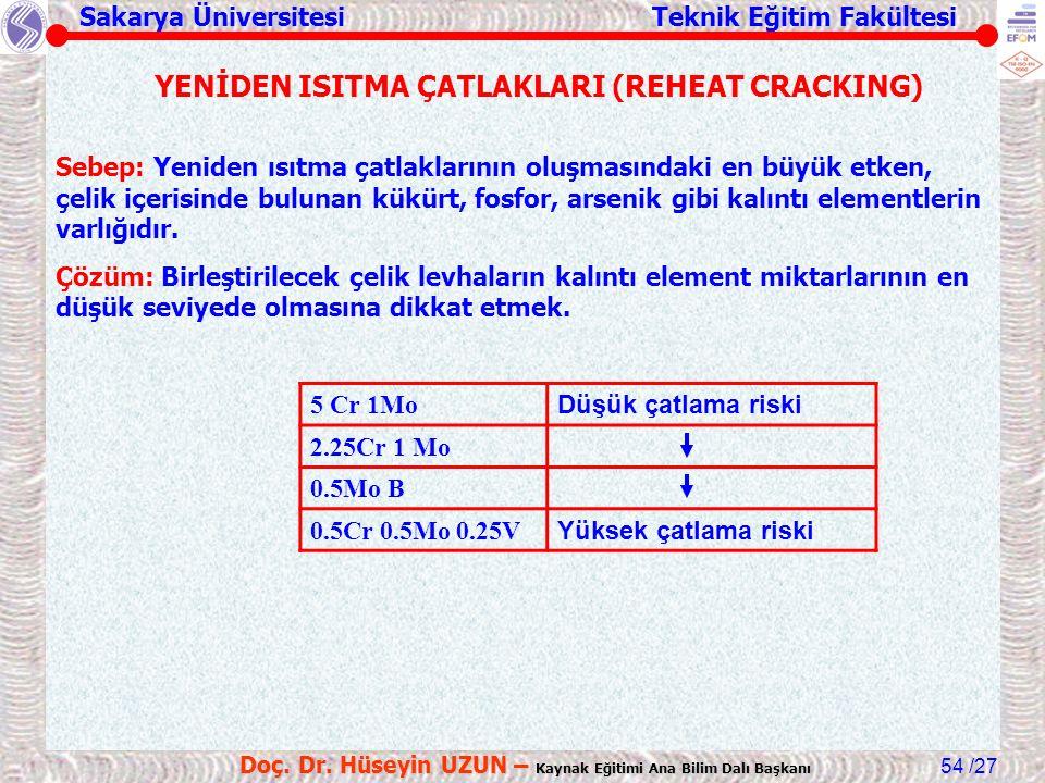 Sakarya Üniversitesi Teknik Eğitim Fakültesi /27 Doç. Dr. Hüseyin UZUN – Kaynak Eğitimi Ana Bilim Dalı Başkanı 54 Sebep: Yeniden ısıtma çatlaklarının